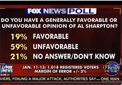 al sharpton fox news poll