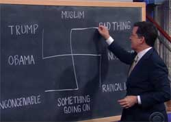 Stephen Colbert Diagrams Donald Trump