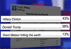 Stephen Colbert plays with presidential polls