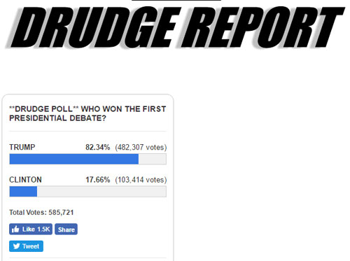 Poll show Trump wins debate 4 to 1! The Drudge Report