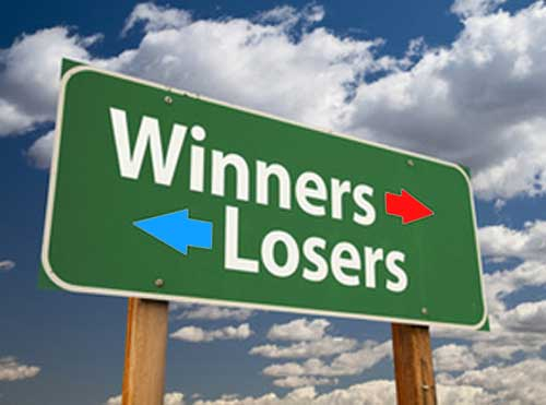 Top Ten biggest winners and losers in the first Ten Days of Trump